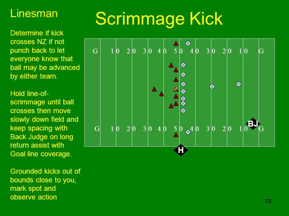Scrimmage Kick Linesman BJ H