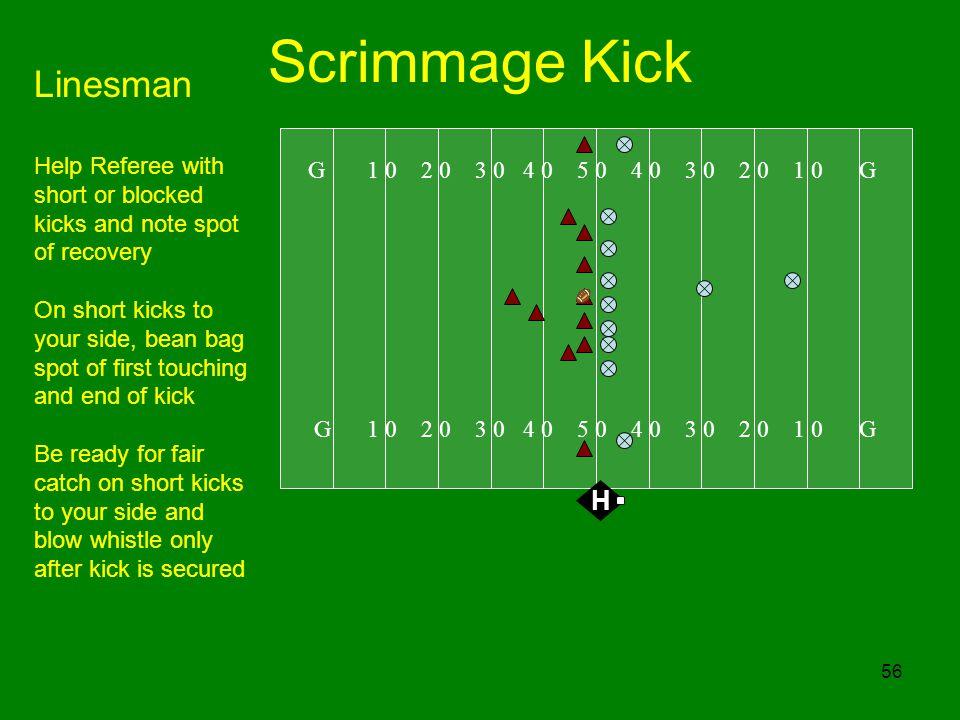 Scrimmage Kick Linesman H