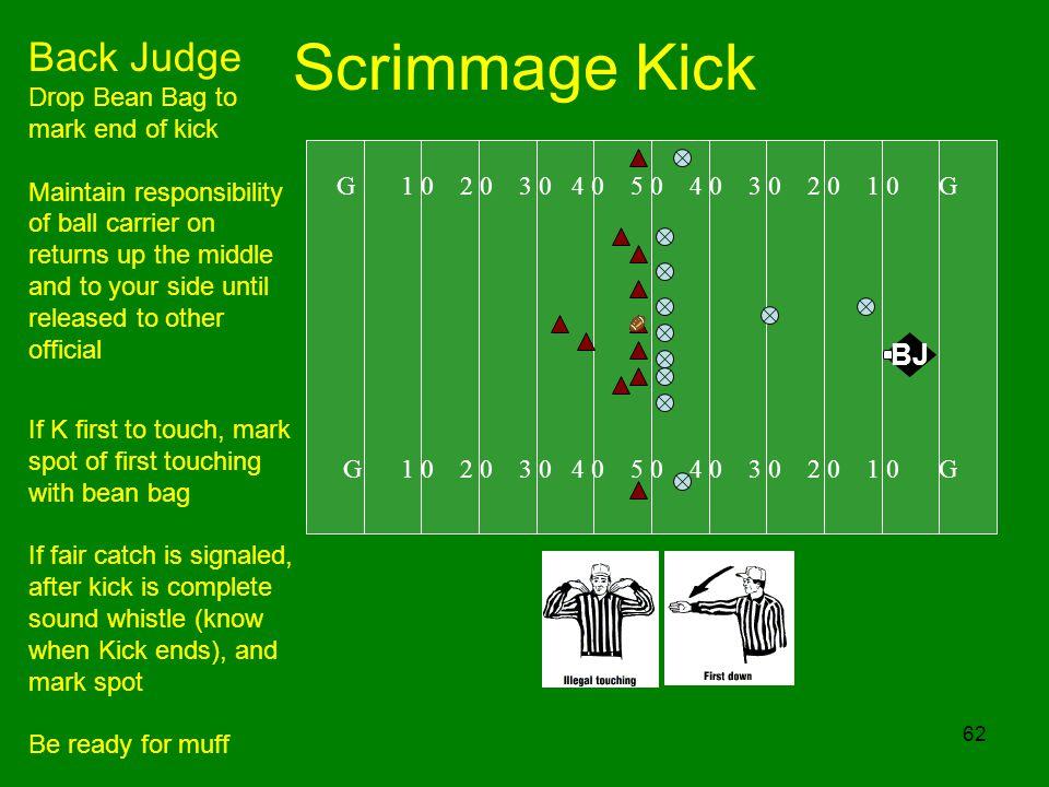 Scrimmage Kick Back Judge BJ Drop Bean Bag to mark end of kick