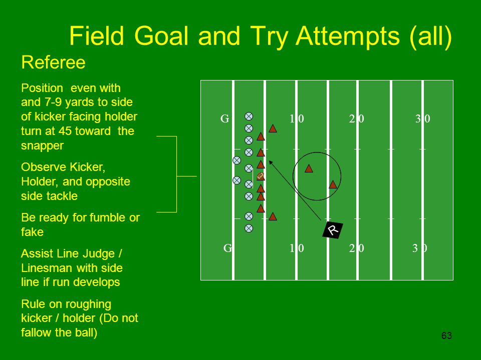 Field Goal and Try Attempts (all)