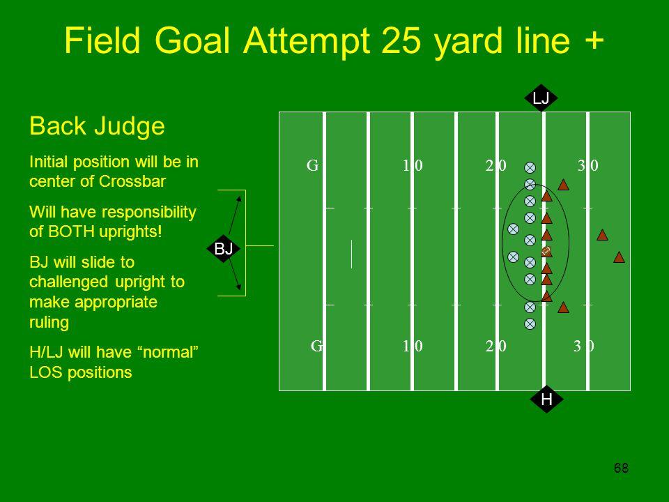 Field Goal Attempt 25 yard line +