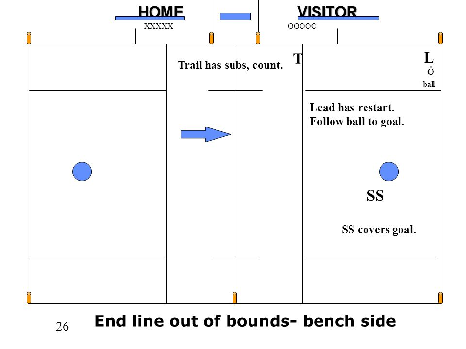 End line out of bounds- bench side