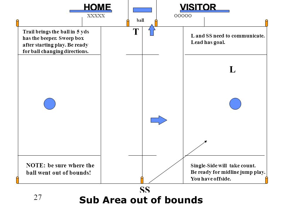 T L SS Sub Area out of bounds NOTE: be sure where the