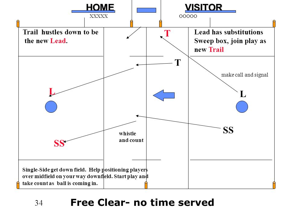 Free Clear- no time served