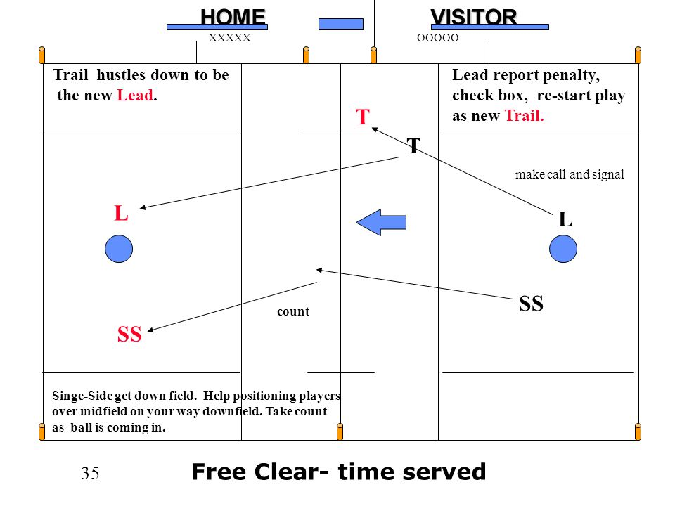 Free Clear- time served
