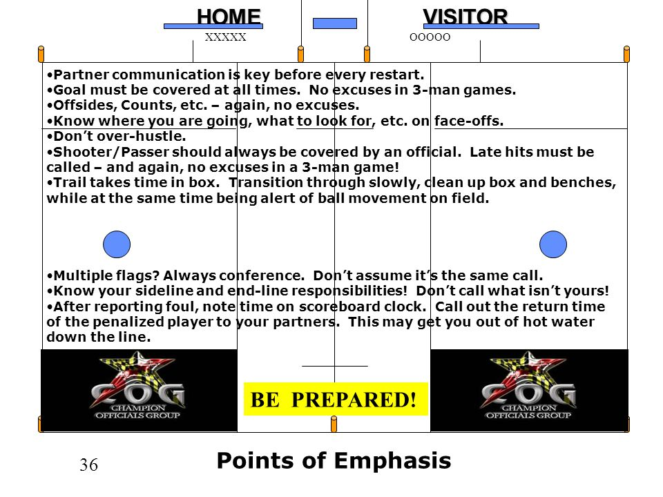 BE PREPARED! Points of Emphasis
