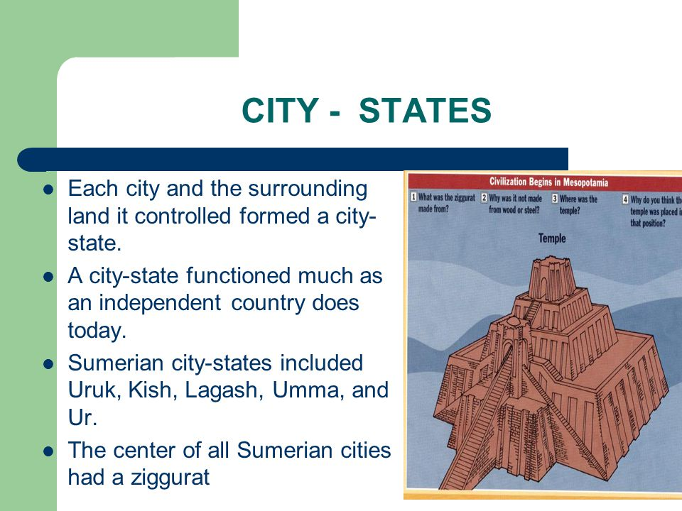 CITY - STATES Each city and the surrounding land it controlled formed a city-state.