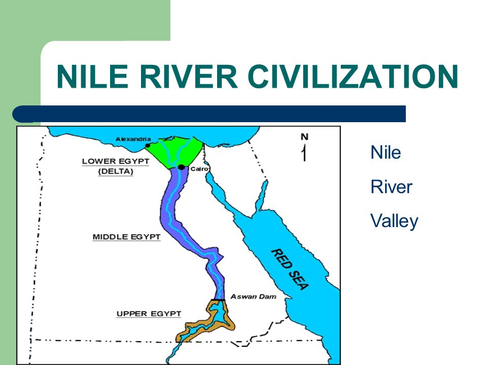 NILE RIVER CIVILIZATION