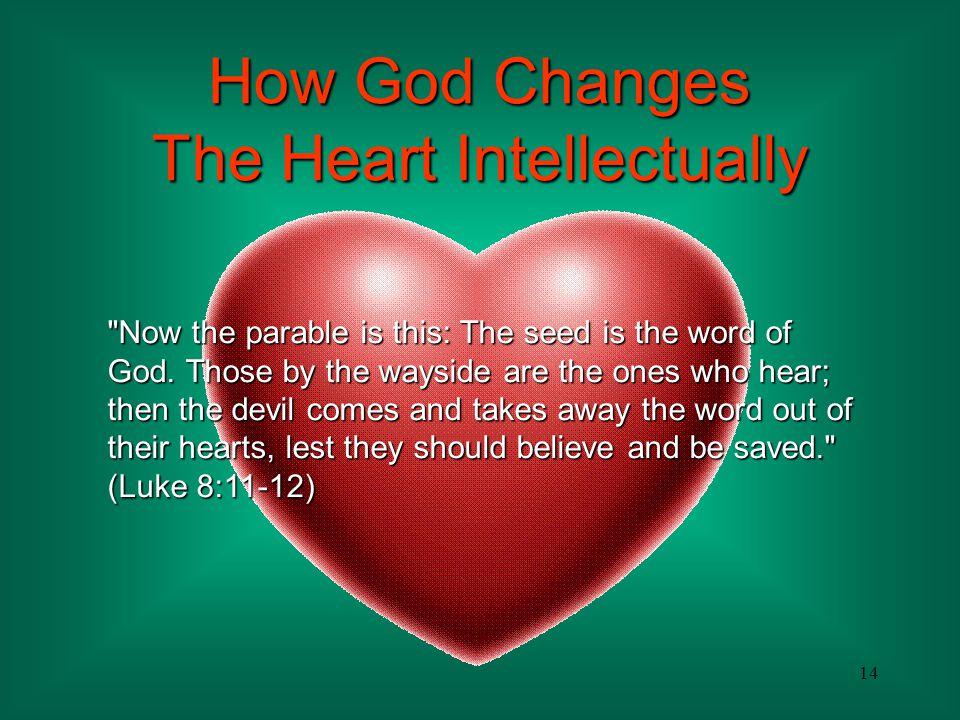 The Heart Intellectually