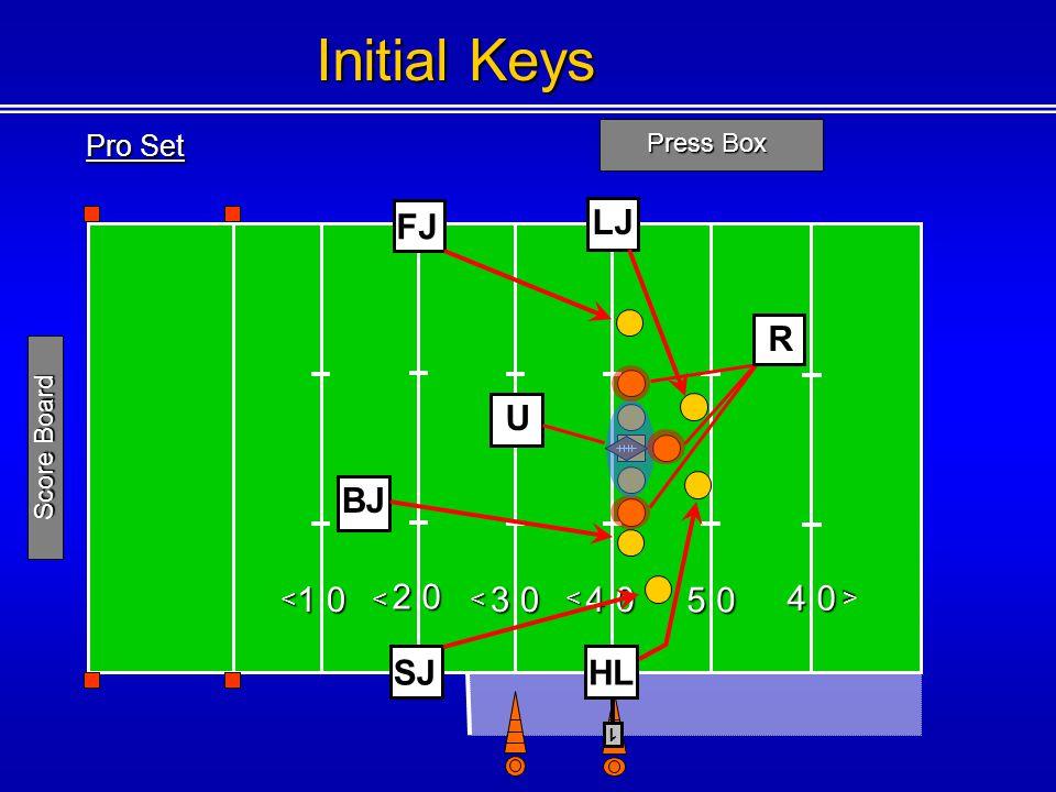 Initial Keys FJ LJ R U BJ 2 0 1 0 3 0 4 0 5 0 4 0 SJ HL Pro Set