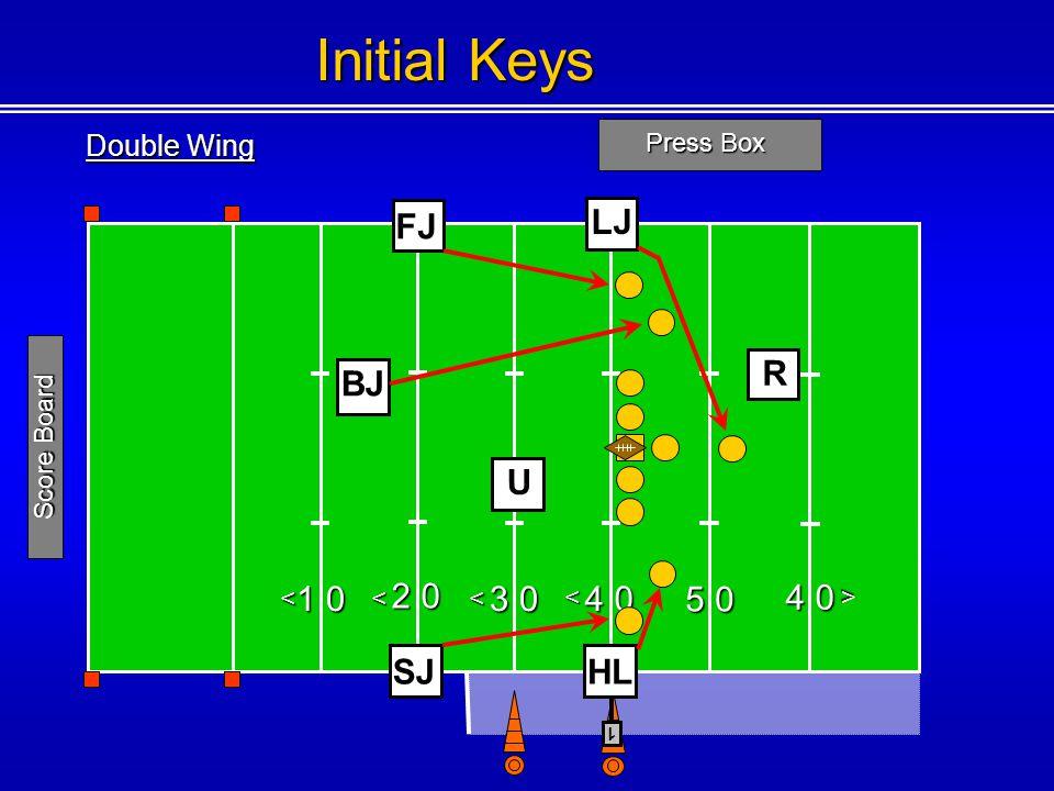 Initial Keys FJ LJ R BJ U 2 0 1 0 3 0 4 0 5 0 4 0 SJ HL Double Wing