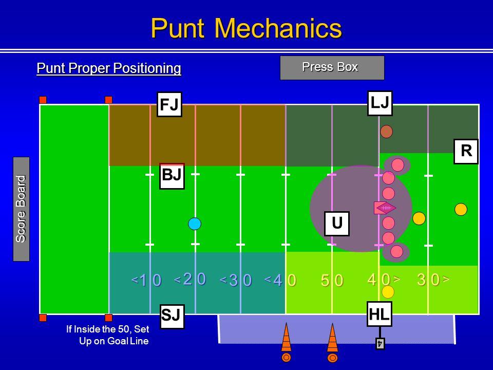 Punt Mechanics FJ LJ R BJ U 1 0 2 0 4 0 3 0 4 0 5 0 3 0 SJ HL