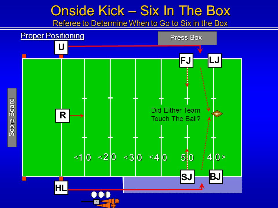 Onside Kick – Six In The Box