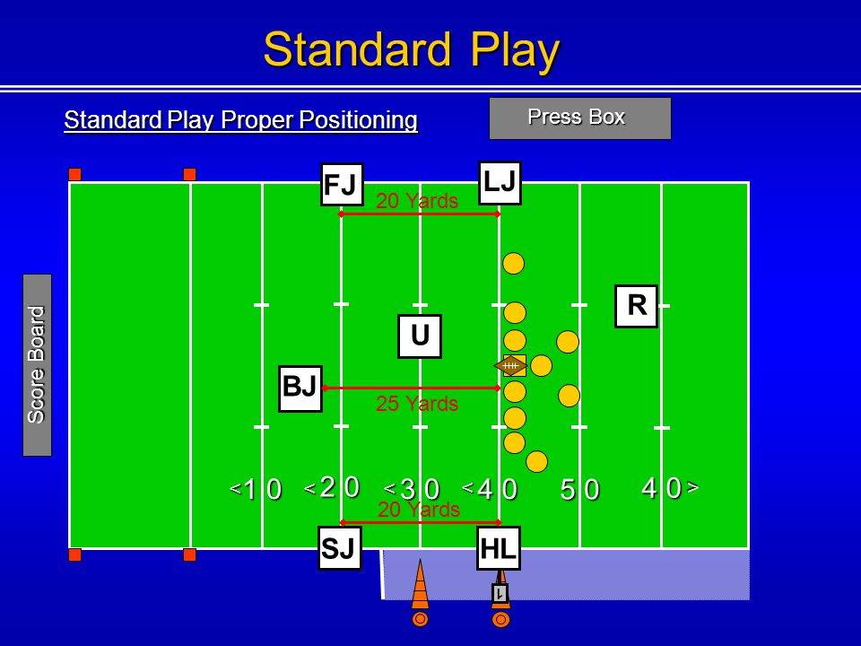 Standard Play FJ LJ R U BJ 1 0 2 0 4 0 3 0 4 0 5 0 SJ HL