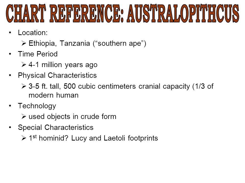 CHART REFERENCE: AUSTRALOPITHCUS