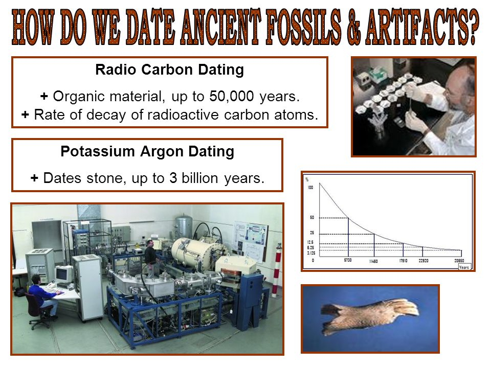 radio potassium dating archaeology jobs