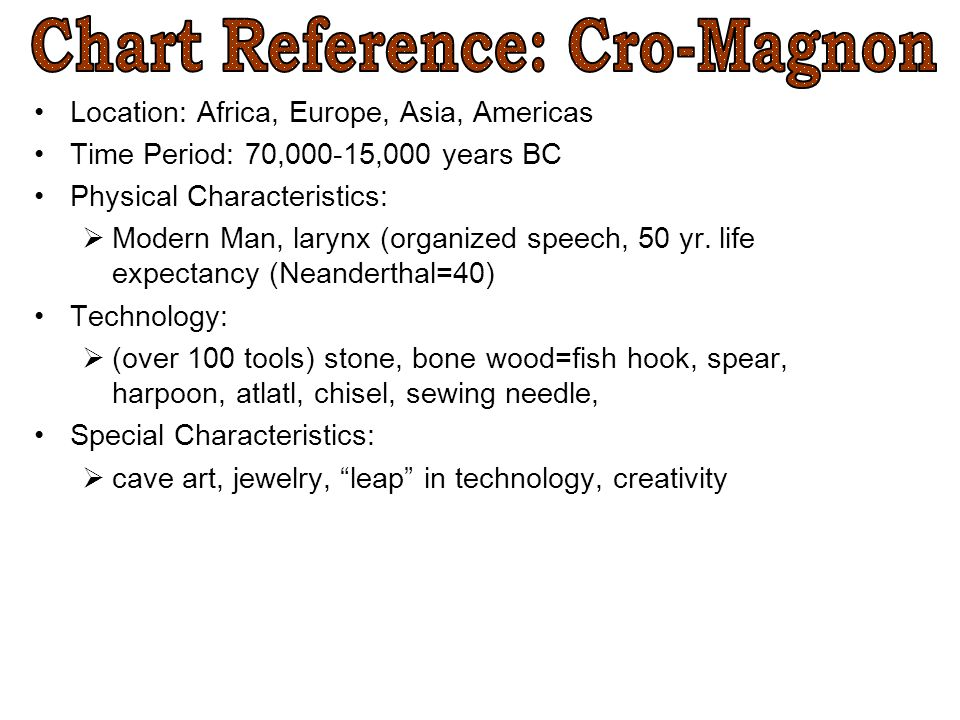 Chart Reference: Cro-Magnon