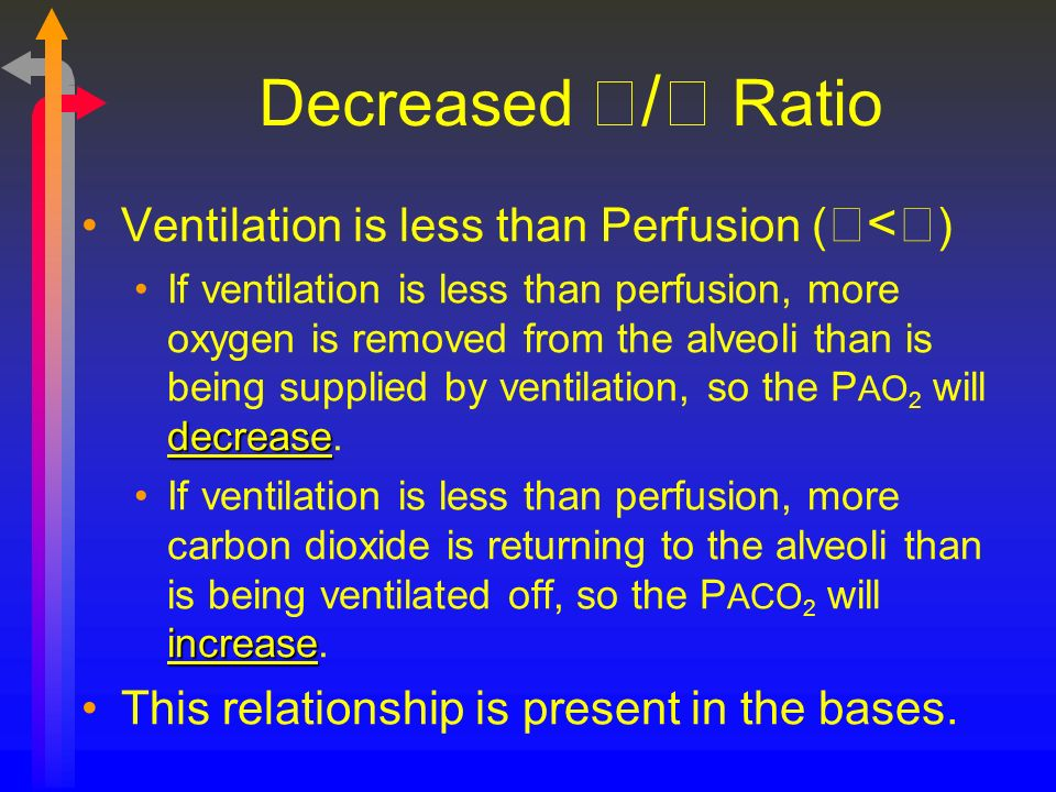 Decreased / Ratio Ventilation is less than Perfusion (<)