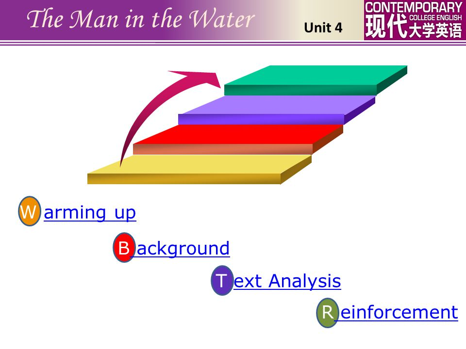 the man in the water roger rosenblatt ppt video online  2 the