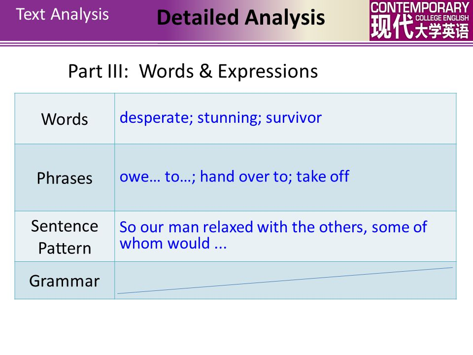 Detailed Analysis Part III: Words & Expressions Text Analysis Words