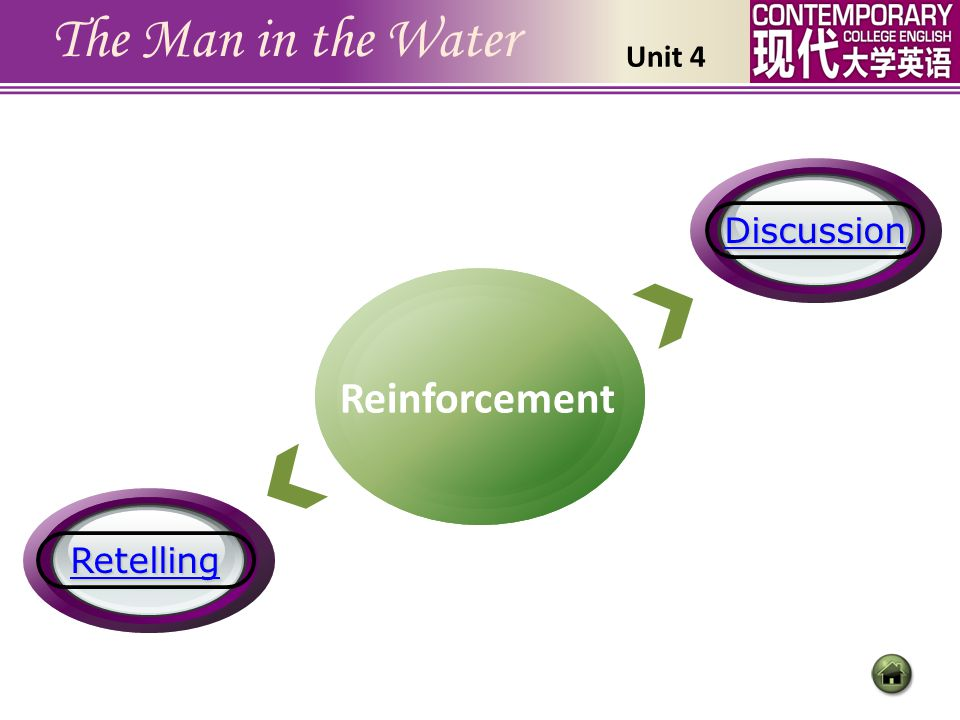 The Man in the Water Reinforcement Discussion Retelling Unit 4