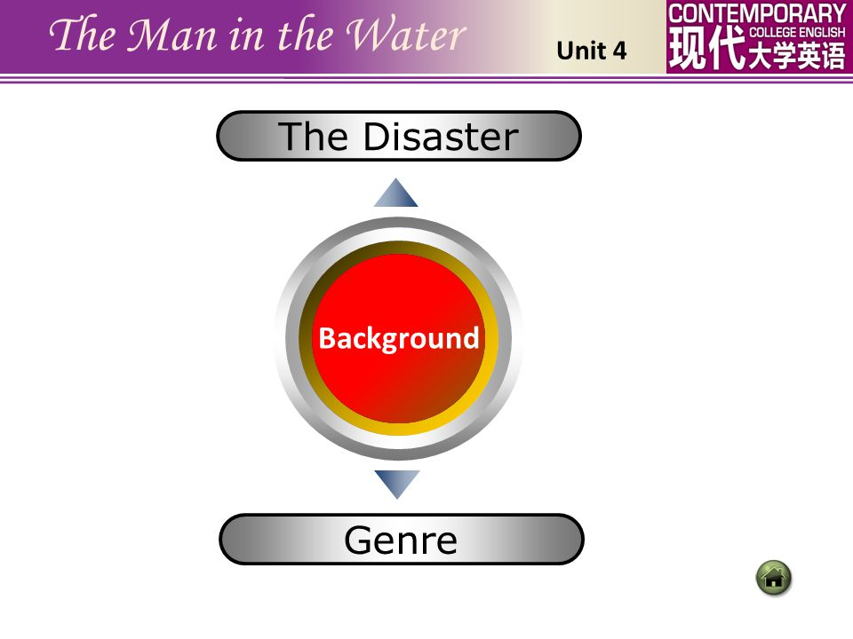 The Man in the Water The Disaster Genre Background Unit 4 此页是一级标题页(2)。