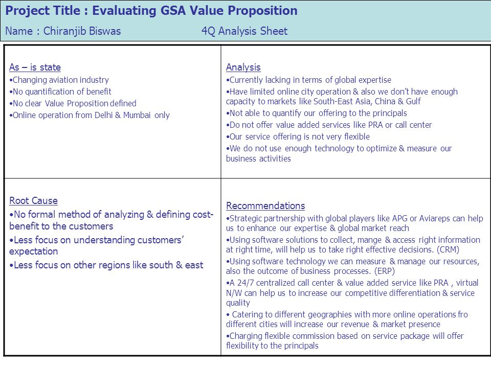 Project Title : Evaluating GSA Value Proposition