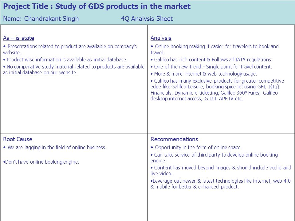 Project Title : Study of GDS products in the market
