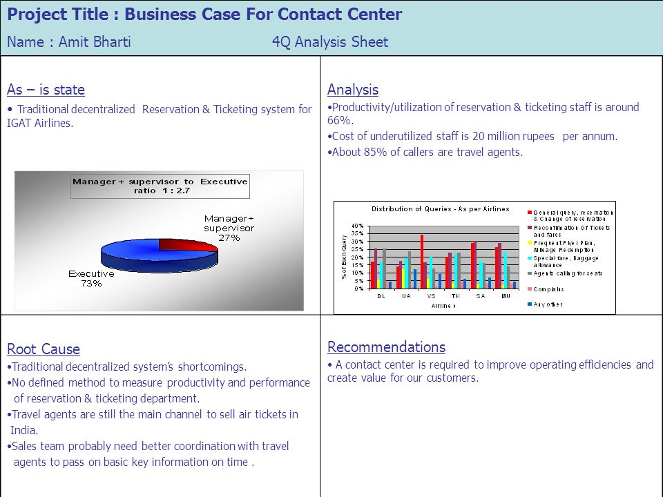 Project Title : Business Case For Contact Center