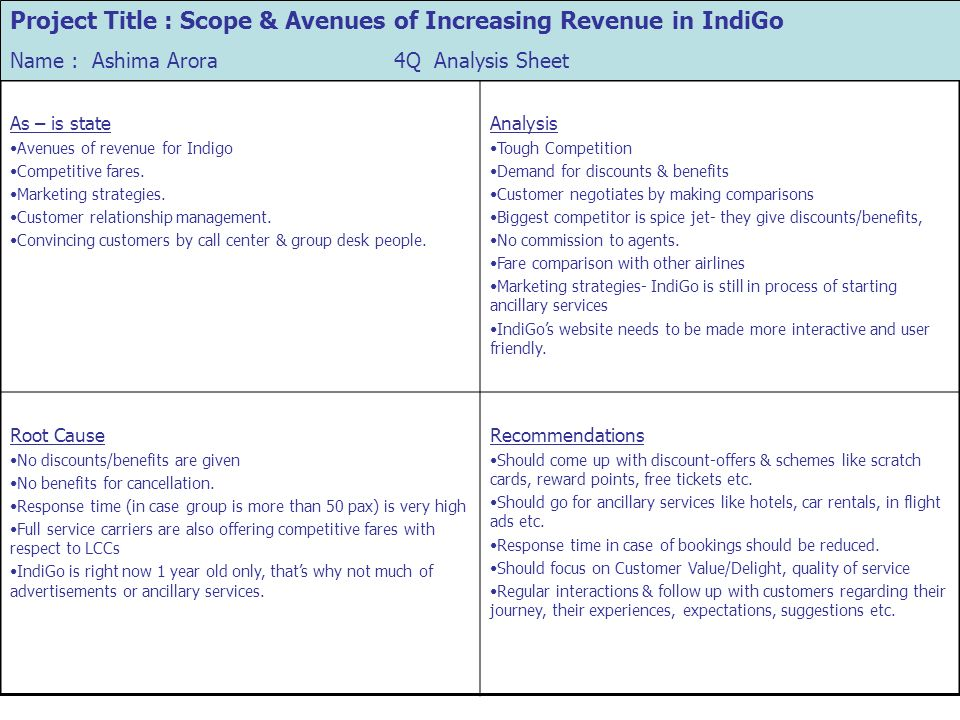 Project Title : Scope & Avenues of Increasing Revenue in IndiGo