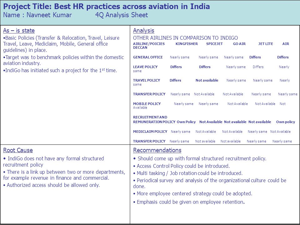 Project Title: Best HR practices across aviation in India