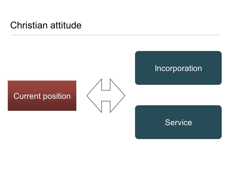 Christian attitude Incorporation Current position Service