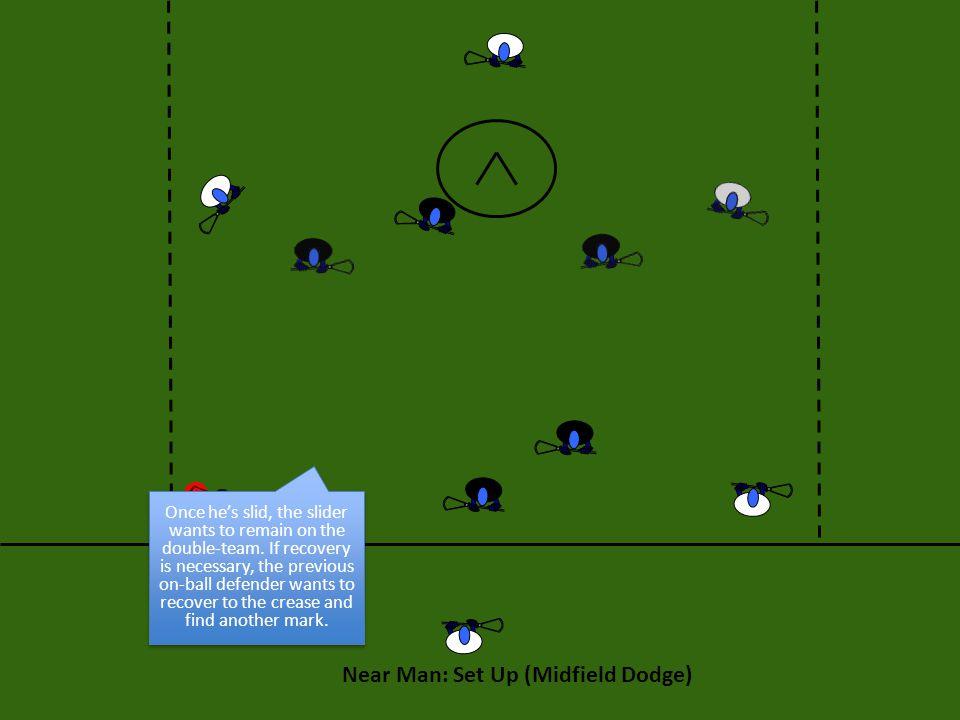 Near Man: Set Up (Midfield Dodge)