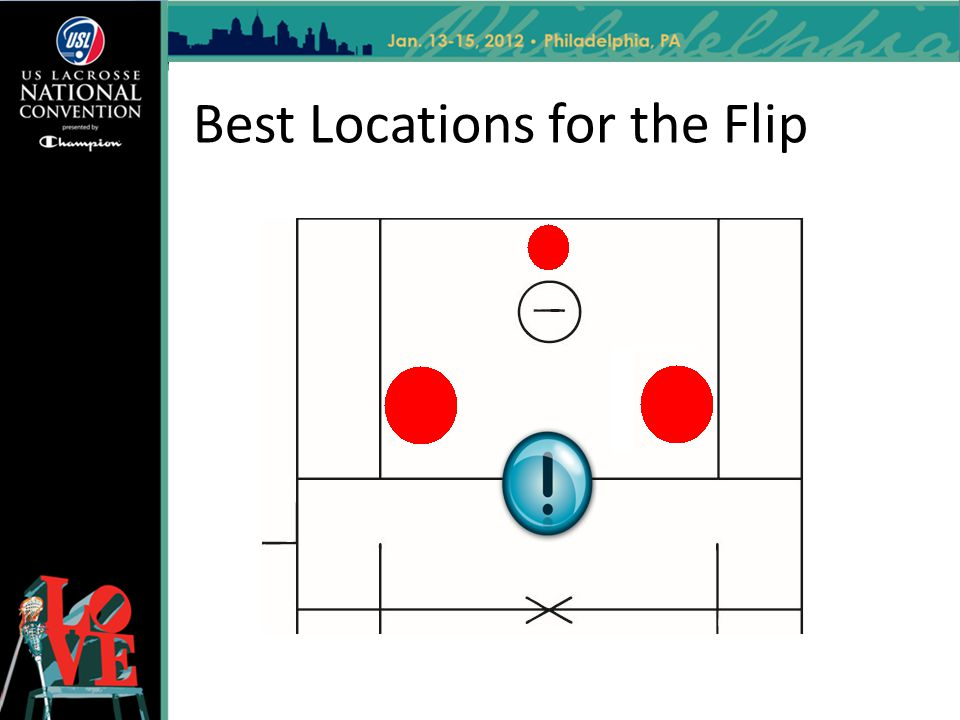Best Locations for the Flip