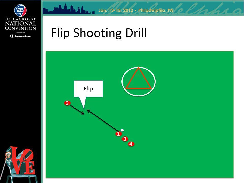 Flip Shooting Drill Flip 2 1 3 4