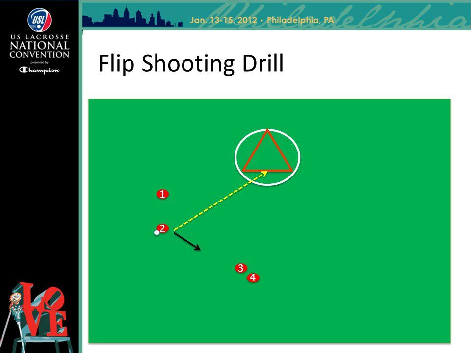 Flip Shooting Drill 1 2 3 4