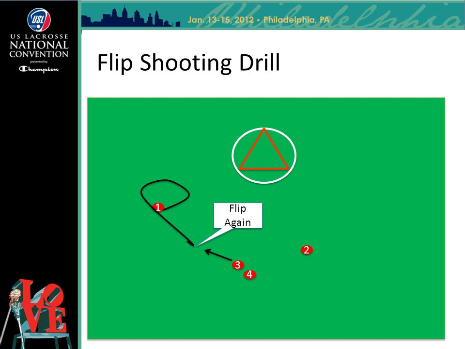 Flip Shooting Drill 1 Flip Again 2 3 4