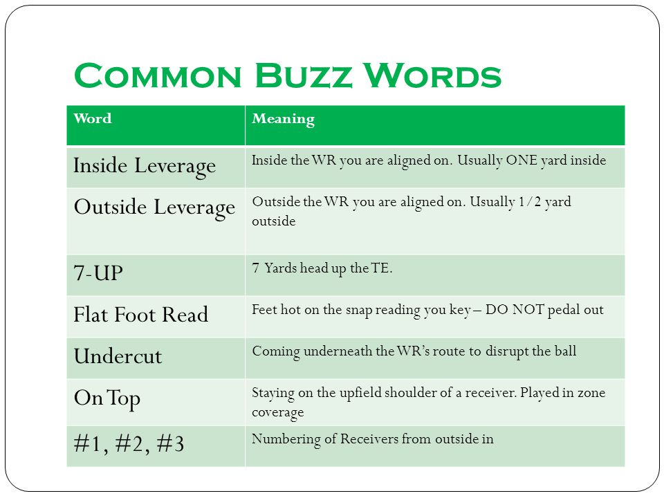 Common Buzz Words Inside Leverage Outside Leverage 7-UP Flat Foot Read