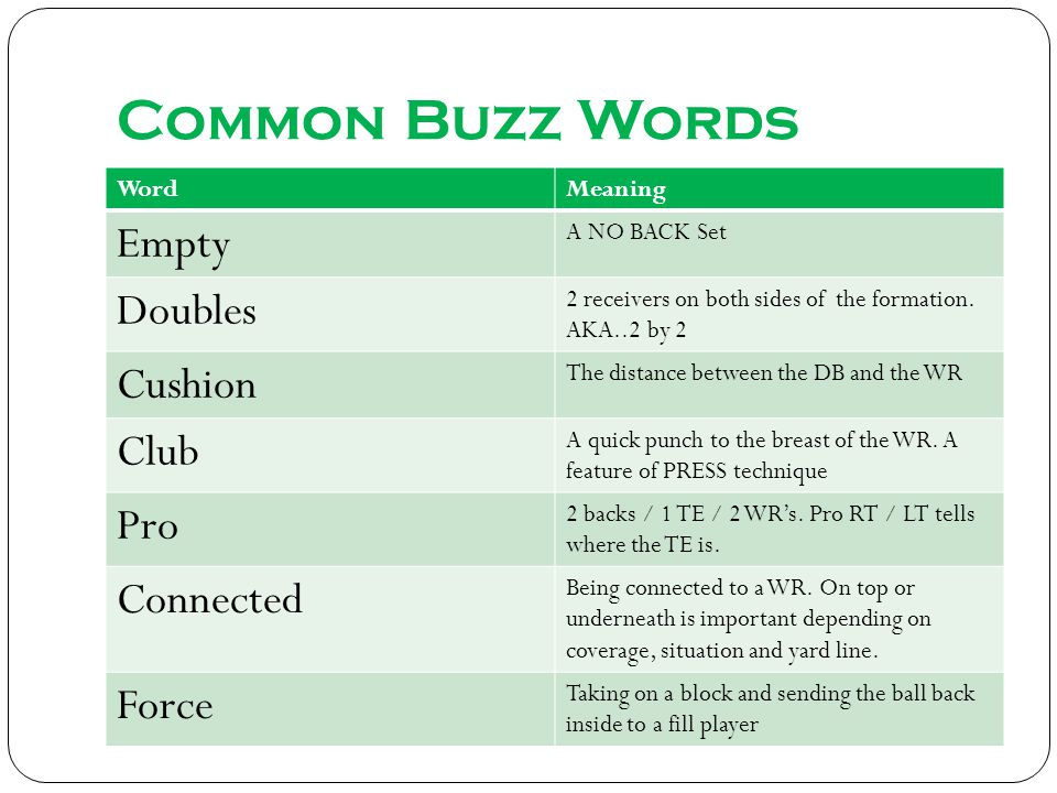 Common Buzz Words Empty Doubles Cushion Club Pro Connected Force Word