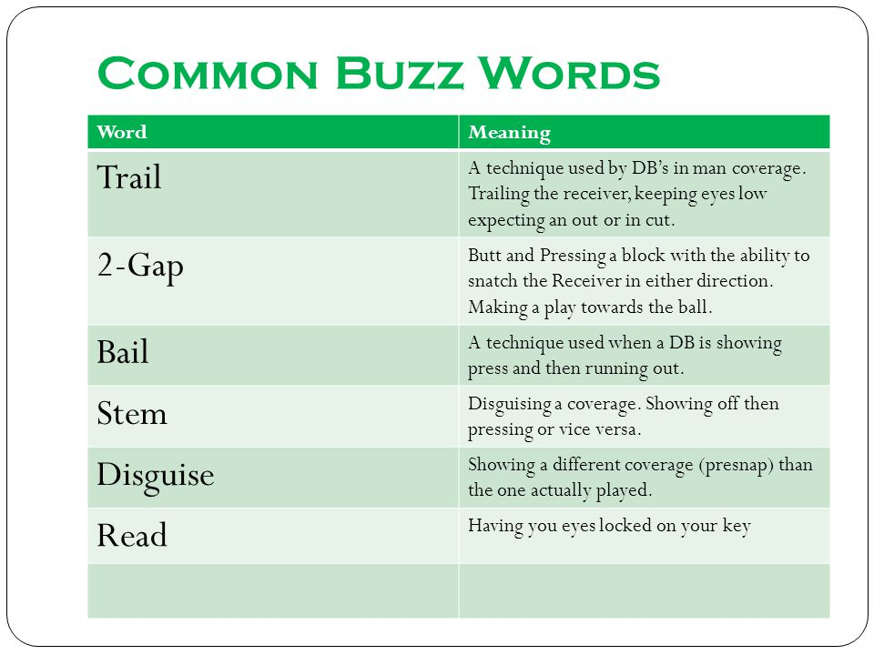 Common Buzz Words Trail 2-Gap Bail Stem Disguise Read Word Meaning