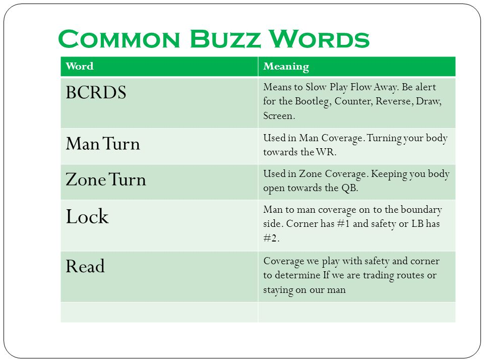 Common Buzz Words Lock BCRDS Man Turn Zone Turn Read Word Meaning