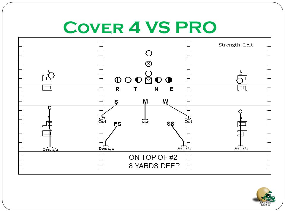 Cover 4 VS PRO ON TOP OF #2 8 YARDS DEEP