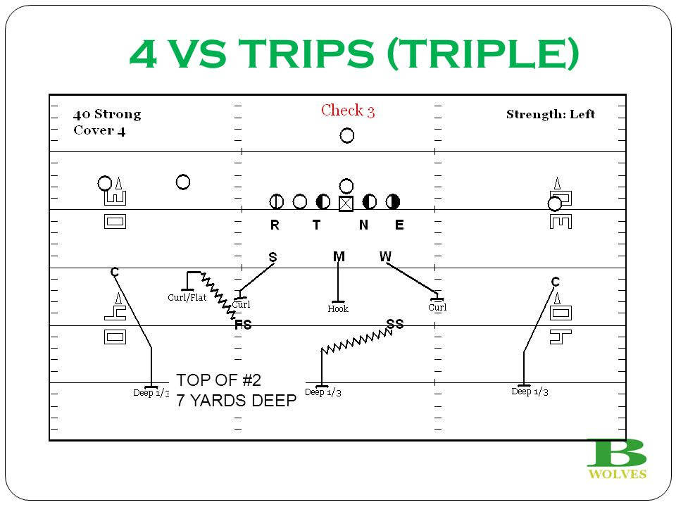 4 VS TRIPS (TRIPLE) TOP OF #2 7 YARDS DEEP 24