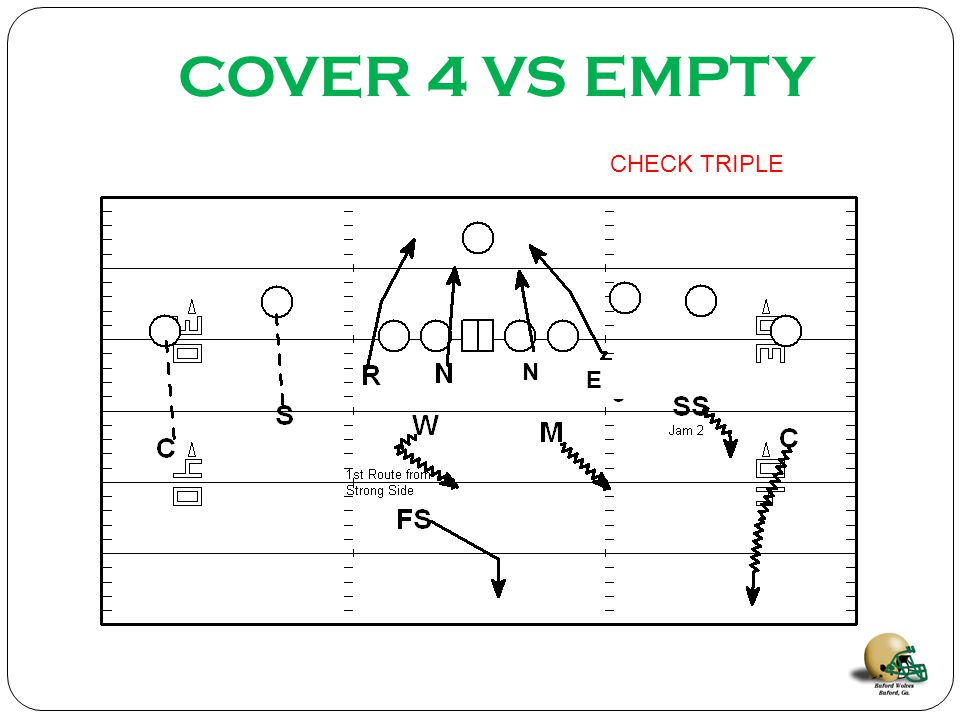 COVER 4 VS EMPTY CHECK TRIPLE N E 26