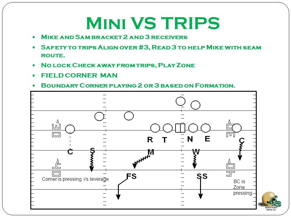Mini VS TRIPS Mike and Sam bracket 2 and 3 receivers