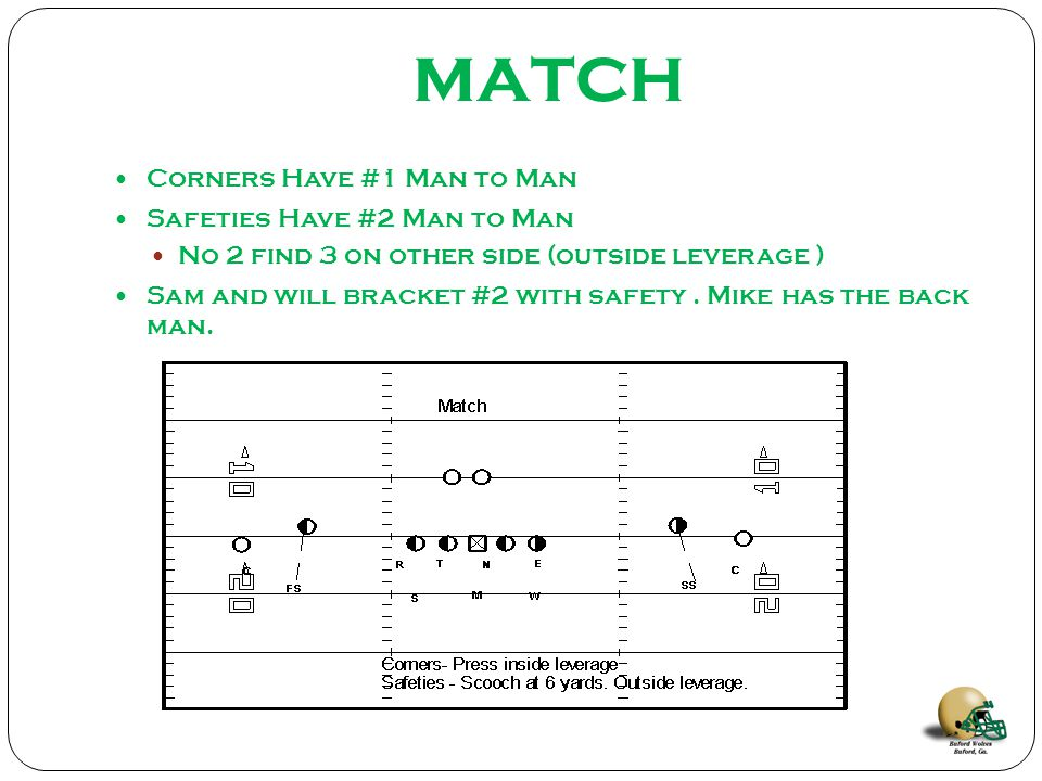 match Corners Have #1 Man to Man Safeties Have #2 Man to Man