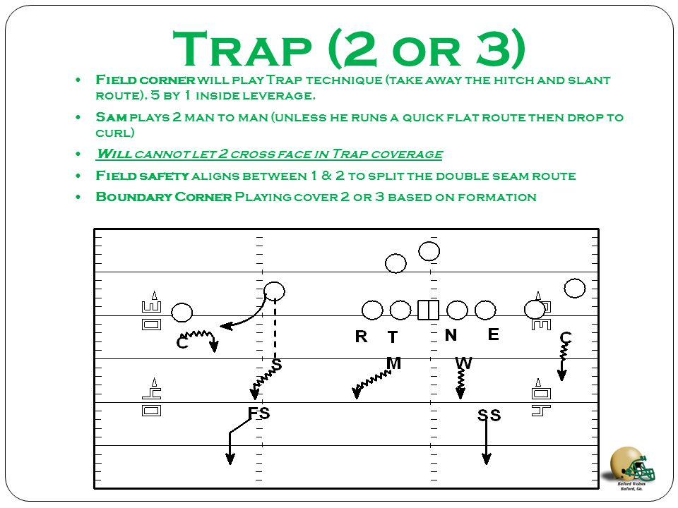 Trap (2 or 3) Field corner will play Trap technique (take away the hitch and slant route). 5 by 1 inside leverage.