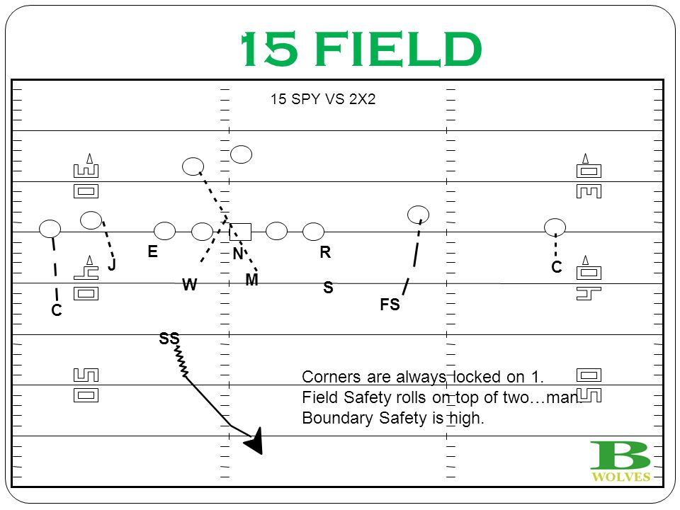 15 FIELD Corners are always locked on 1.
