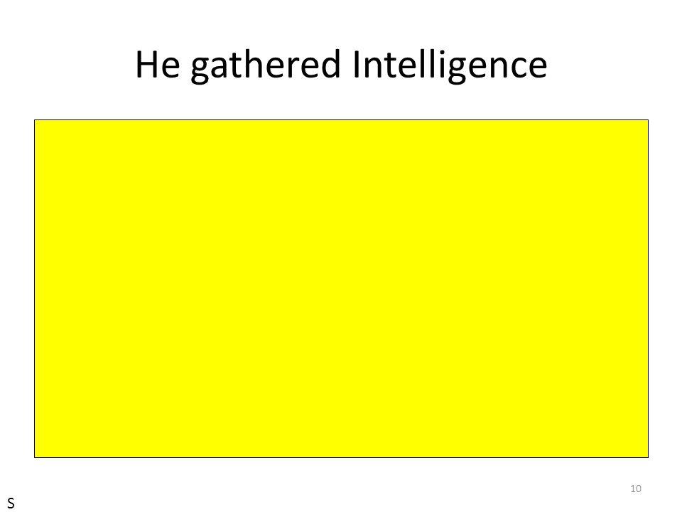 He gathered Intelligence