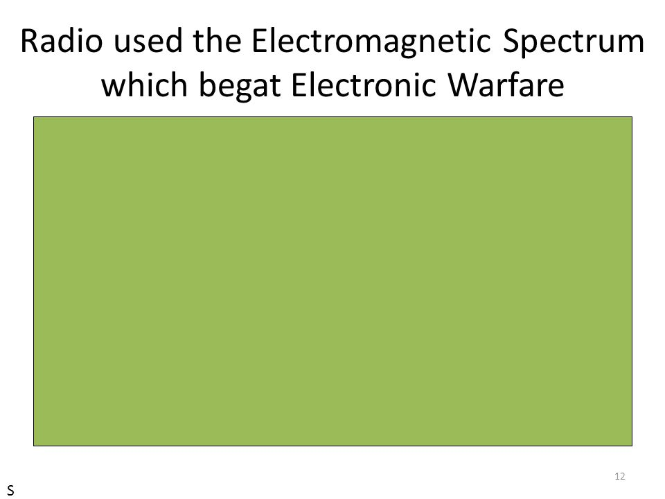 Radio used the Electromagnetic Spectrum which begat Electronic Warfare
